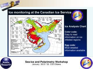 Background Multi-polarization for Sea Ice Polarimetric Signatures Scattering Mechanisms