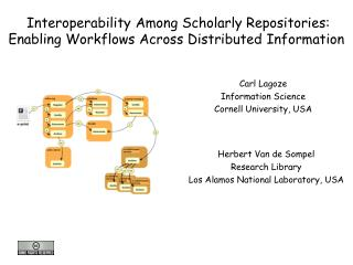 Interoperability Among Scholarly Repositories: Enabling Workflows Across Distributed Information