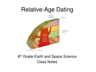 Relative-Age Dating