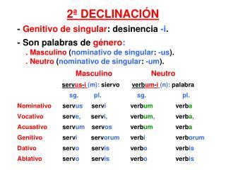 2ª DECLINACIÓN - Genitivo de singular : desinencia -i . - Son palabras de  género :