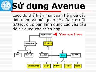 Sử dụng Avenue