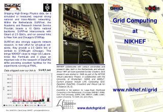 Grid Computing at NIKHEF