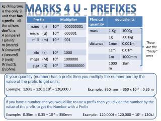 Marks  4  U -  Prefixes