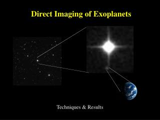 Direct Imaging of Exoplanets