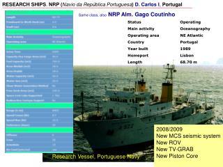 RESEARCH SHIPS .  NRP ( Navio da República Portuguesa )  D. Carlos I ,  Portugal