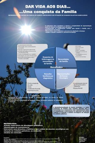 METODOLOGIA: Estudo exploratório de abordagem qualitativa; Amostragem de conveniencia;