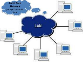 Local Area Network  jaringan komputer  local