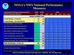 NOAAs NWS National Performance Measures  FY 2006   FY 2012