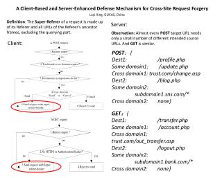A Client-Based and Server-Enhanced Defense Mechanism for Cross-Site Request Forgery