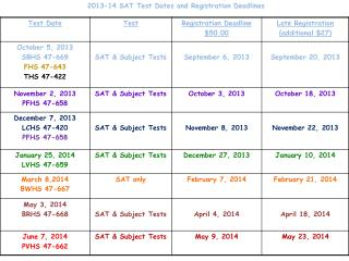2013-14 SAT Test Dates and Registration Deadlines
