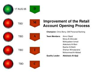 Improvement of the Retail Account Opening Process