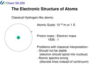 The Electronic Structure of Atoms  Classical Hydrogen-like atoms: