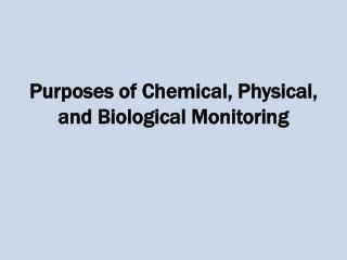 Purposes of Chemical, Physical, and Biological Monitoring