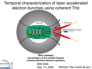 Temporal characterization of laser accelerated electron bunches using coherent THz