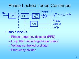 Phase Locked Loops Continued