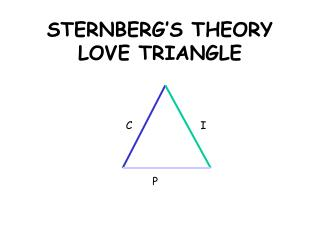 STERNBERG�S THEORY  LOVE TRIANGLE