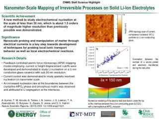 Nanometer -Scale  M apping  of  Irreversible  P rocesses  on S olid  Li - I on Electrolytes
