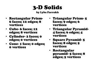 3-D Solids by Lyba Farrukh