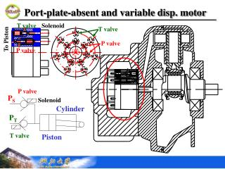 Port-plate-absent and variable disp. motor