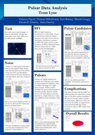 Pulsar Data Analysis  Team Lyne