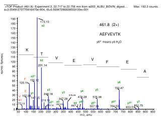 +TOF Product (461.8): Experiment 2, 22.717 to 22.756 min from w203_ALBU_BOVIN_digest....