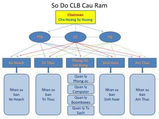 So Do CLB  Cau  Ram