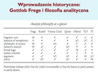 Wprowadzenie historyczne: Gottlob Frege  i filozofia analityczna