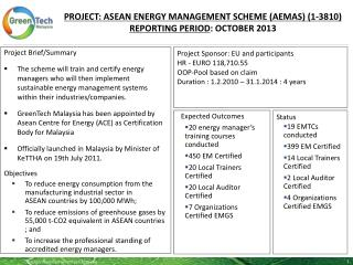 PROJECT:  Asean  Energy Management Scheme (AEMAS) ( 1-3810) Reporting period :  October  2013