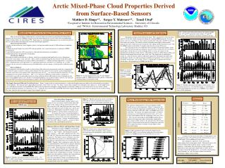 Arctic Mixed-Phase Cloud Properties Derived  from Surface-Based Sensors