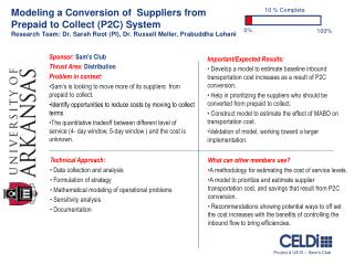 What can other members use? A methodology for estimating the cost of service levels.