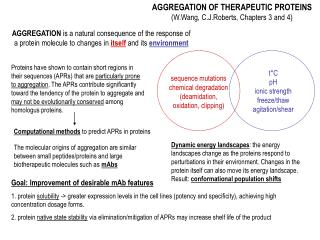AGGREGATION OF THERAPEUTIC PROTEINS  (W.Wang, C.J.Roberts, Chapters 3 and 4)