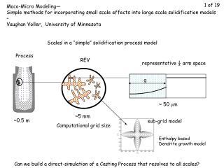Computational grid size