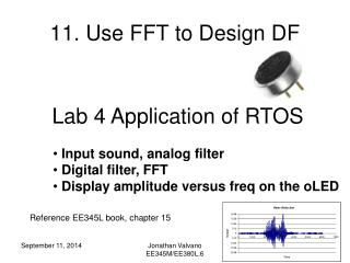 11. Use FFT to Design DF