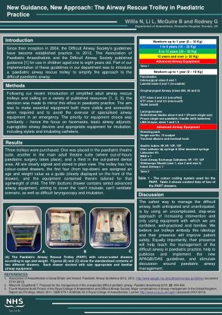 New Guidance, New Approach: The Airway Rescue Trolley in Paediatric Practice