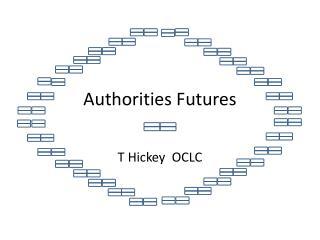 Authorities Futures