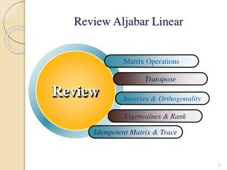 Review  Aljabar  Linear