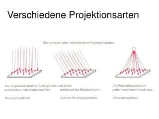 Verschiedene Projektionsarten