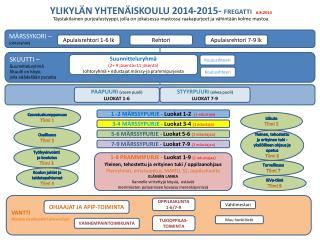 YLIKYLÄN YHTENÄISKOULU 2014-2015-  FREGATTI   6 .8.2014