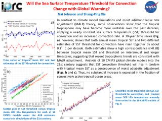 Will the Sea Surface Temperature Threshold for Convection  Change with Global Warming?