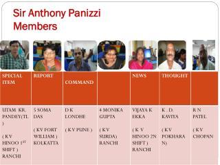 Sir Anthony  Panizzi Members