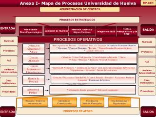 Planificación Dirección estratégica