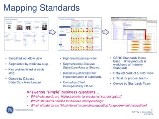 Mapping Standards