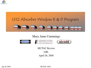 LH2 Absorber Window R & D Program