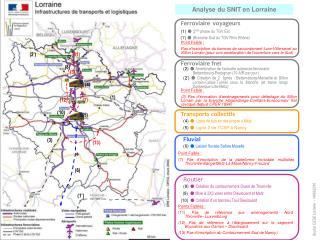 Analyse du SNIT en Lorraine