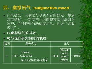 四、虚拟语气 ( subjunctive mood)