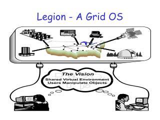 Legion - A Grid OS