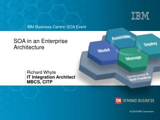 SOA in an Enterprise Architecture