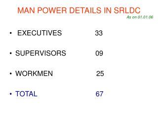 MAN POWER DETAILS IN SRLDC