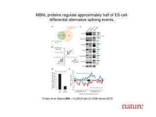 H Han et al. Nature 000 , 1-5 (2013) doi:10.1038/nature 12270