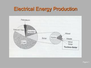 Electrical Energy Production